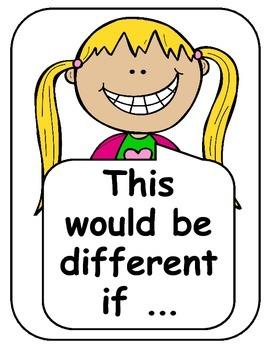 Math Talk Posters - Elementary Version