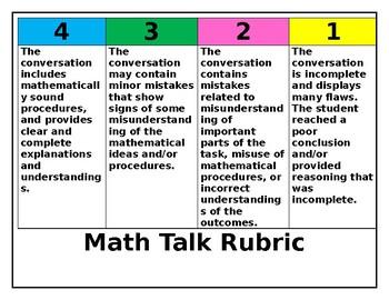 Math Talk Rubric