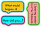 Math Talk Sentence Starters (FREEBIE)