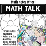 Math Talk Wheel