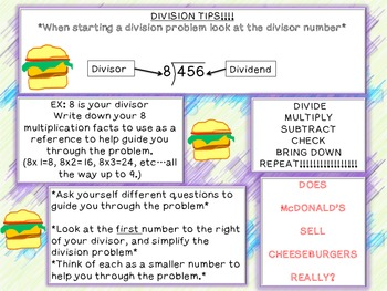 4th Grade Interactive Math Review Task Cards