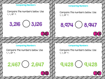 4th Grade Math Task Cards- Comparing Numbers; CCSS 4.NBT.A.2