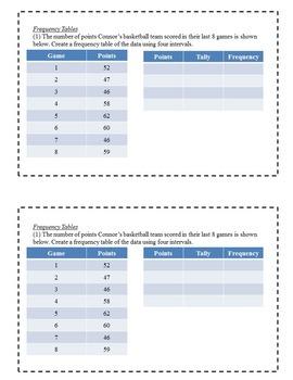 Math Task Cards (Data and Graphs) - 6th Grade Math
