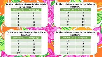 Math Task Cards Functions