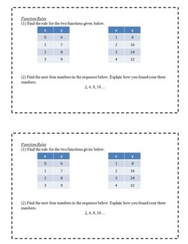 Math Task Cards (Functions, Inequalities, and Absolute Value) - 6th Grade Math