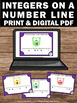 Integers on a Number Line, 6th Grade Math Review, Integer Task Cards