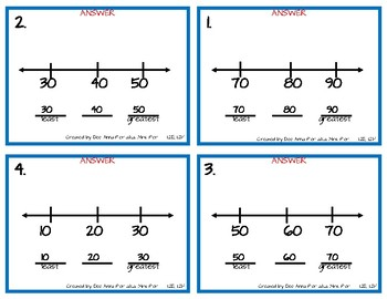 Math Task Cards - Number Lines / Place Value