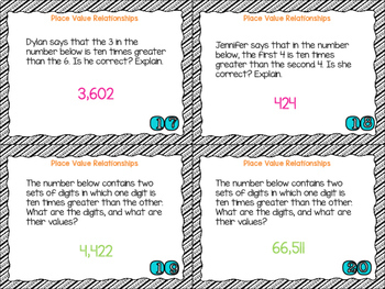 4th Grade Math Task Cards- Place Value Relationships; CCSS 4.NBT.A.1