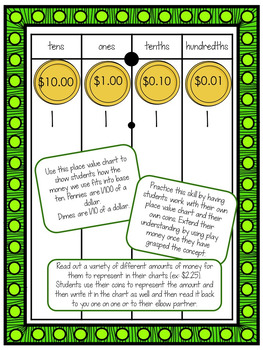 Math Task Cards St. Patrick's Day {Holiday Sale}