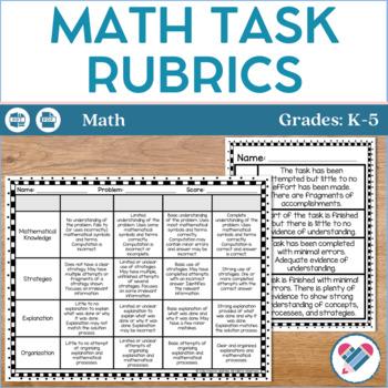 Math Task Rubrics EDITABLE