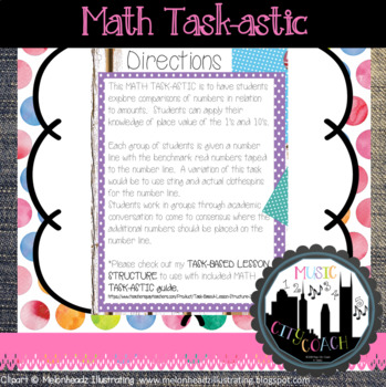 Math Task -astic Comparing and Ordering Numbers