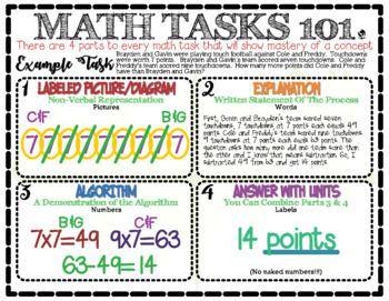 Math Tasks 101