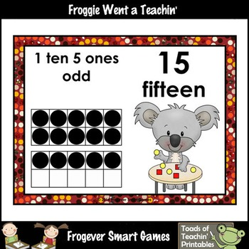 """Number Wall Posters/Headers--Number Sense """"Math Down Under"""""""