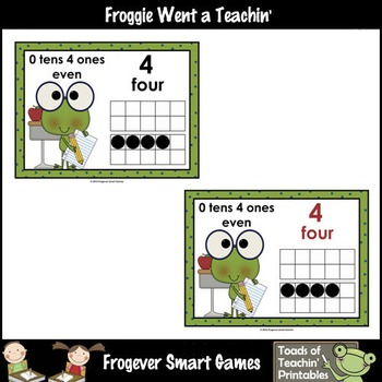 """Number Wall Posters/Headers--Number Sense """"Smarty Pants Frogs"""""""