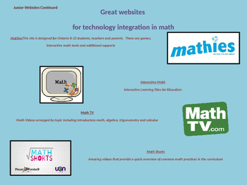 Math Tech Resources and Video Links