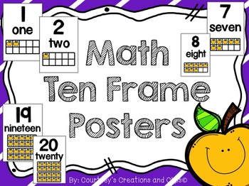 Math Tens Frame Posters {Yellow Apple Clipart}