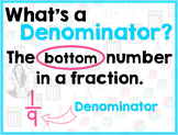 Math Terms & Definitions - Colorful Math Posters - DENOMINATOR