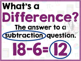 Math Terms & Definitions - Colorful Math Posters - DIFFERENCE
