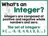 Math Terms & Definitions - Colorful Math Posters - INTEGER