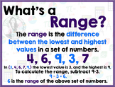 Math Terms & Definitions - Colorful Math Posters - RANGE