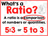 Math Terms & Definitions - Colorful Math Posters - RATIO