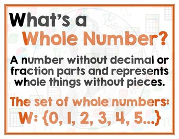 Math Terms & Definitions - Colorful Math Posters - WHOLE NUMBER