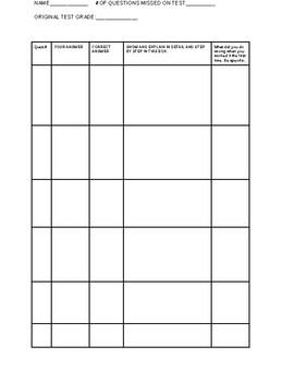 Math Test Corrections Format Sheet