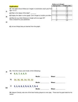 Math Test Data Management (bar graph, line graph, stem and leaf, bias) grade 5