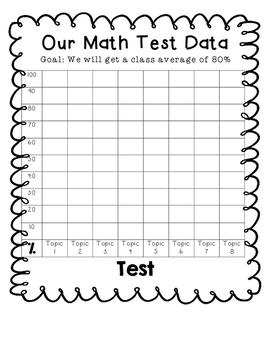 Math Test Data Tracker