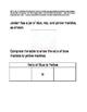 Math Test Item Spec Questions - 6th Grade