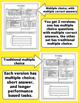 Math Test Prep (3rd Grade Common Core) Measurement and Data