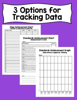 3rd Grade Math Test Prep - All Standards Mega Bundle