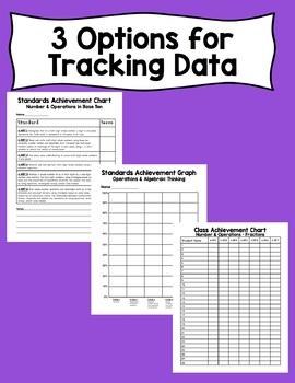 4th Grade Math Test Prep - All Standards 4th Grade Math Bundle