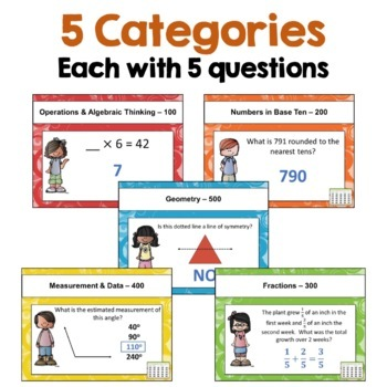 End of Year Math Review - 4th Grade Math Games