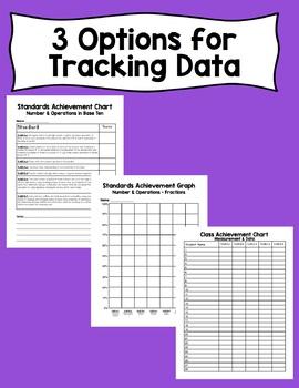 5th Grade Math Test Prep - All Standards Mega Bundle