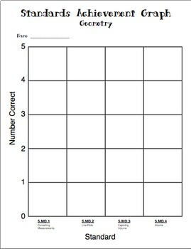 5th Grade Math Test Prep: Geometry