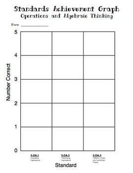 5th Grade Math Test Prep: Operations and Algebraic Thinking