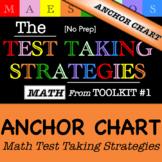 Math Test Taking Strategies - Anchor Chart (from Toolkit #1)