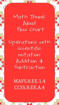 Think Aloud Adding/Subtracting with Scientific Notation Full Support