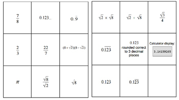 Math Think Aloud Classifying Rational and Irrational Numbers