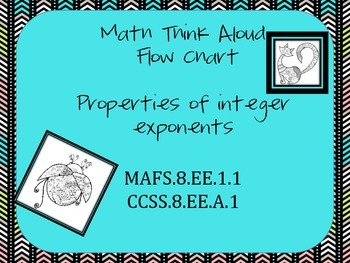 Math Think Aloud Properties of Integer Exponents Foldable