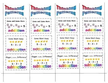 Math - Thinking Pattern Student Bookmark