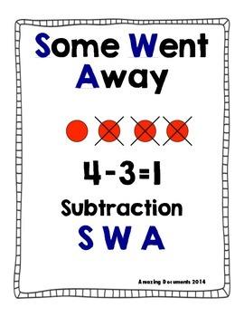 Math Thinking Patterns Posters - FREE