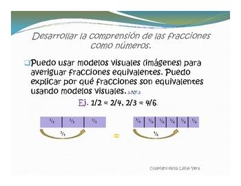 Math Third Grade Common Core (Spanish)