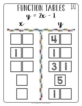 Math Tiles: Function Tables | Math Centers