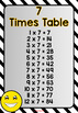 Math Times Table Posters (1 to 15) Emoji Theme BACK TO SCHOOL