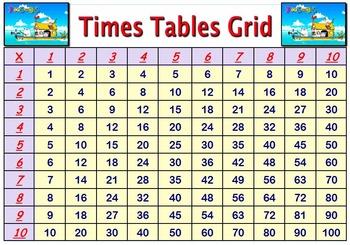 Math Times Tables Desktop Helper, Worksheets, Multiplication
