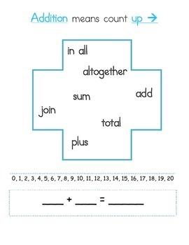 Math Tool Box