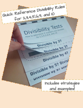 Math Tool: Divisibility Rules Quick Reference Charts for Students