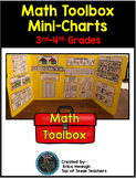 Math Toolbox Mini Reference Charts:  3rd & 4th Grades (TEKS Based)